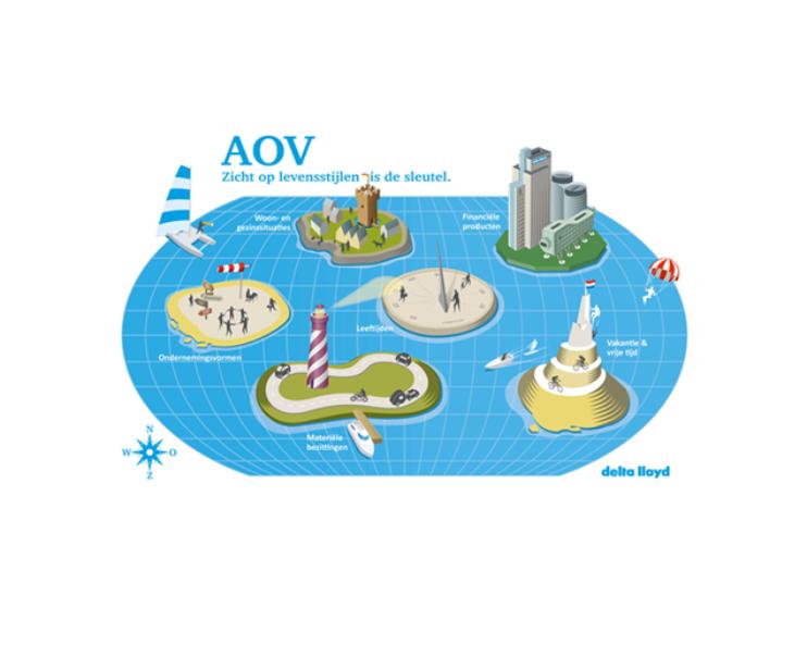Eilandenrijk: reisinformatie voor verzekeringsadviseur
